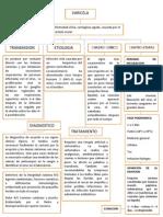 Mapas Conceptuales Varicela y Meningoencefalitis (3)