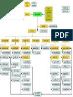 Diagrama-DptoArchivo-Actualizado