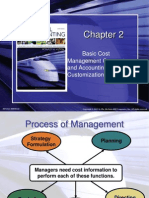 Basic Cost Management Concepts