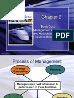 Basic Cost Management Concepts