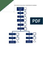 Diagrama de operaciones de proceso para la guanábana.docx