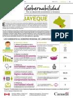 Acuerdos de Gobernabilidad 2015-2018 para erradicar la pobreza en Lambayeque