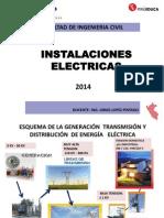 INSTALACIONES ELECTRICASpdf