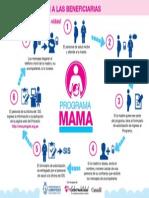 """Afiche """"Pasos para afiliar a las beneficiarias"""""""