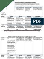 social studies gr 5 report card rubric asdwest pilot 2014