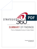 CO-Sen, CO-Gov Strategies 360 (Oct. 2014)