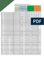Dell - Microsoft OS Support Matrix