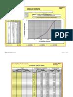 Utilities_Size Distribution_Fit.xls