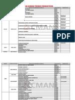 Listado de Cursos Técnico Productivos