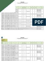 Resumen de Ubicación de Maquinaria Vialidad (20-26)-10-2014