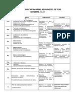 Cronograma de Actividades de Proyecto de Tesis Semestre 2014 i