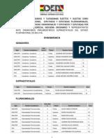 Lista de Electos Elecciones Generales 2014