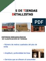 Tipos de Tiendas Retail 2011