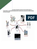 Tarea 3 Jorge Sanchez PDF
