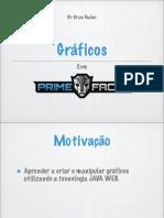 Graficos com Primefaces