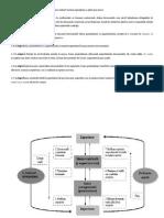 Schema Derularii Prin Incaso Documentar