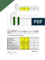 Copy of HQ Meeting 2013 04 IQC SMT Prod n OQC Data 1 f