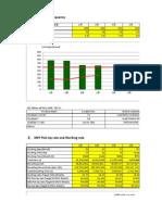 HQ Meeting 2013 06 IQC SMT Prod n OQC Data