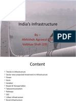 India's Infrastructure
