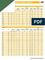 Cat Gas Genset Ratings Efficiencies LEXE0422-03