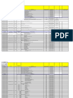 Copy of IBM Transition Master Worksheet V3
