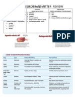 drug summary drug fill-in-the-blank ws nt drug review key 2