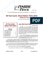40 Year Cycle Stocks 1974 2014