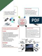 Dispositivos de Almacenamiento - VPN - DMZ