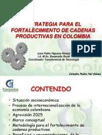 Cadenas Agroproductivas Catedrapng