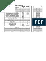 Rajo Ordenado 20-10-2014