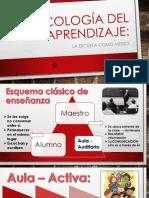 Ecología Del Aprendizaje Escuela Como Medio. (1)