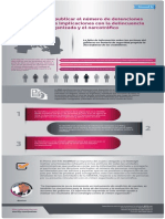 Infografía sobre recurso vs. @PGR_mx relativo a detenciones por delincuencia organizada y narcotráfico