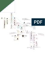 UltimateLeadershipt.pdf