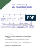 Mapa Conceptual Gerencia Educativa