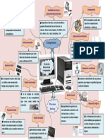 Partes de una computadora (2).docx