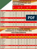 EVALUCION III TRIMETRE 2013 M.R SAYAN vale (1).ppt