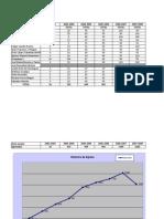 Historico de Egresados Escolar 2002- 2011