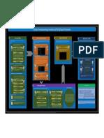 PVS Boot Process Poster v1-5