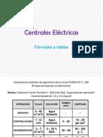 Centrales Eléctricas Formulas