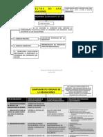 Resumen Obligaciones (2) -Osvaldo Parada