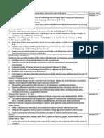 curriculum table
