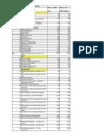 msotransparent.nic.in_writereaddata_cghsdata_mainlinkfile_File287.pdf