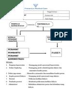SOP Hemodialisa - Job Des Management