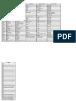 Listado de médicos IOMA