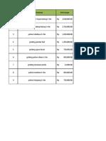 Jenis2 Tanaman Masterplan Tenggarong - Tenggarong Seberang Dan Loa Kulu