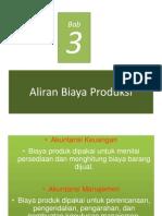 Aliran-Biaya-Produksi.ppt