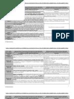 Tabla Comparativa del Borrador de las Guías de ASUME y el Reglamento Final