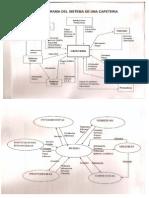 diagramas_sistemas