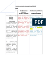 Propuestas Reforma Del Estatuto del Centro Federado de EE.GG.LL