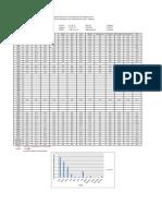 Data Hidrometereologica